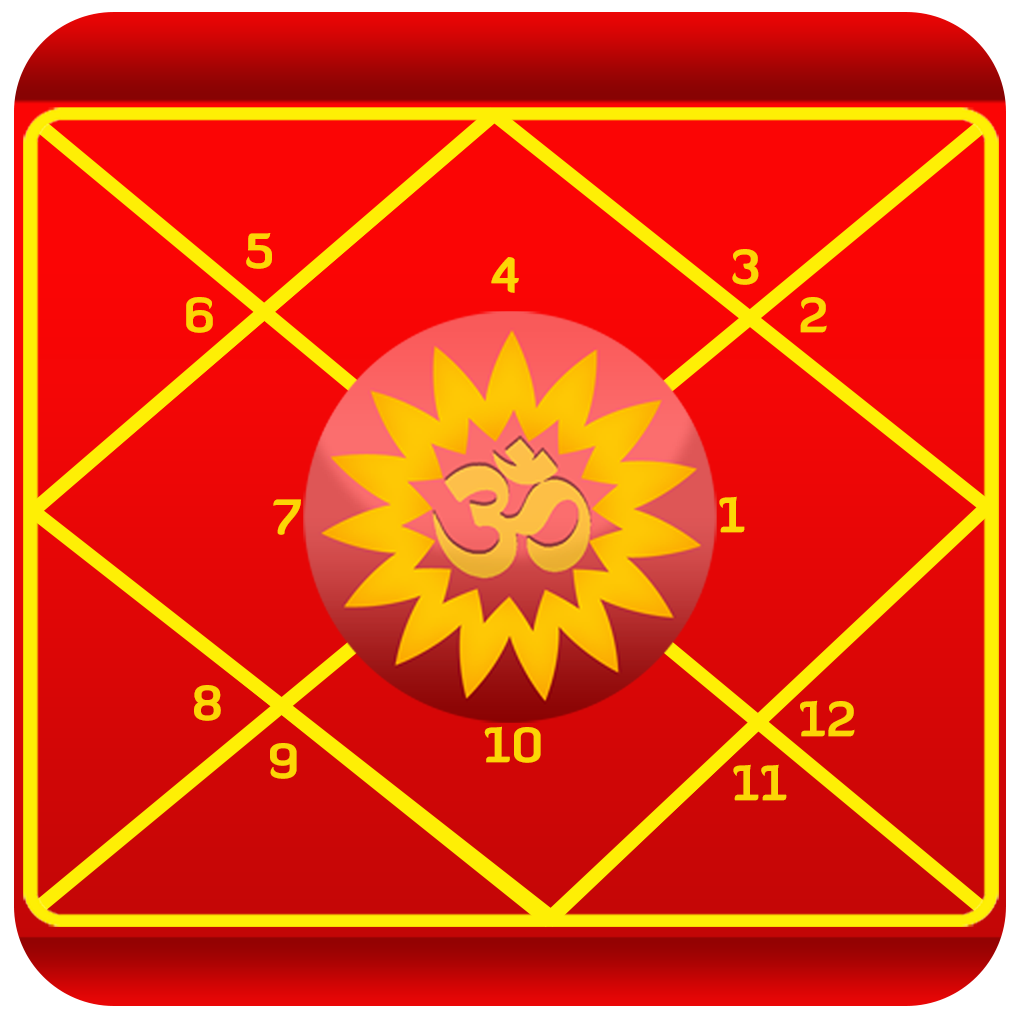 indian vedic matchmaking Vedic horosocpe, astrology birth chart, kundli, melapak, match making panchanga trithi nakshatra yoga karan rahu kaal.